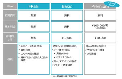 Kyozon.の料金について